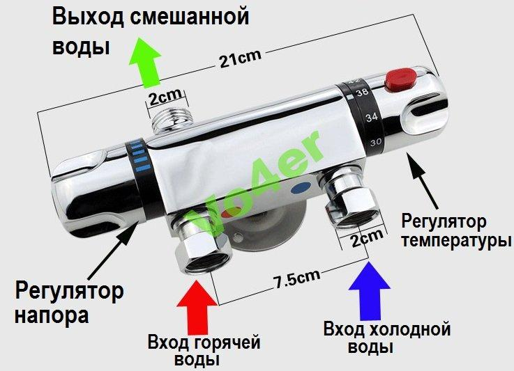 Термостатический смеситель: что это и когда стоит его устанавливать