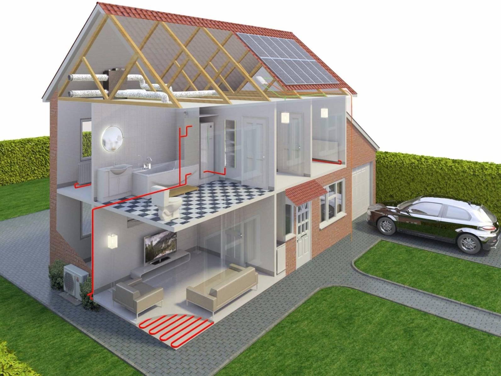 Альтернативные источники энергии для частного дома для отопления
