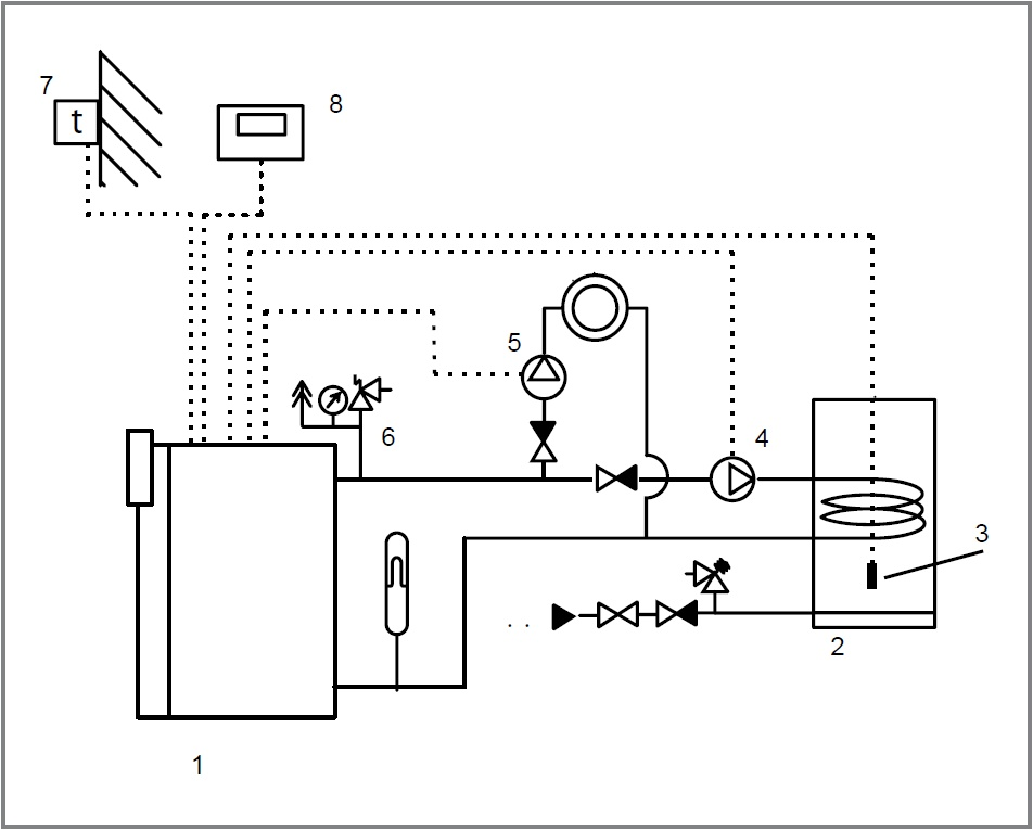 Газовый котел protherm gepard: устройство, монтаж, преимущества и недостатки