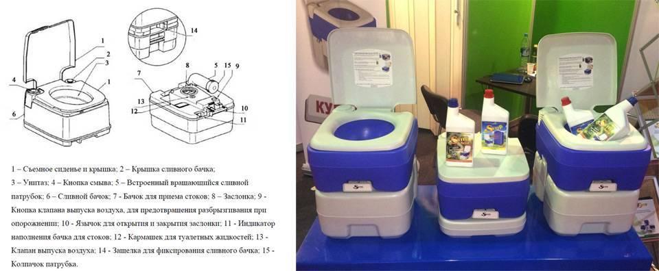 Биотуалет для дачи – как правильно пользоваться и чистить биотуалет?
