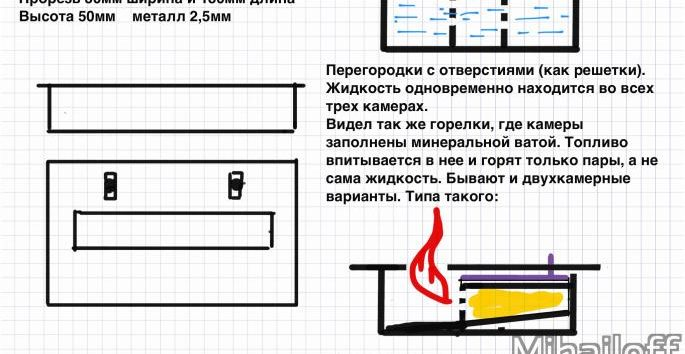 Горелка для биокамина: описание, чертежи, производство своими руками