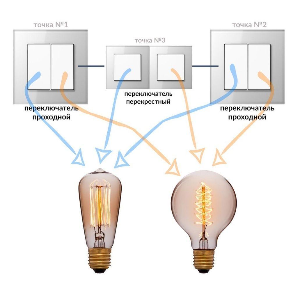 Перекрестный выключатель: схема подключения, чем отличается от проходного, как подключить из нескольких мест + видео