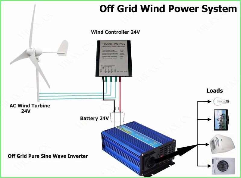 Как грамотно выбрать контроллер для ветрогенератора или сделать самому
