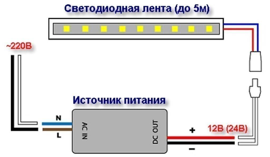 Светодиодная лента - как установить правильно?