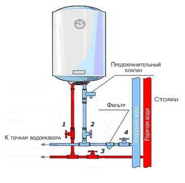 Установка водонагревателя накопительного своими руками - пошаговая инструкция