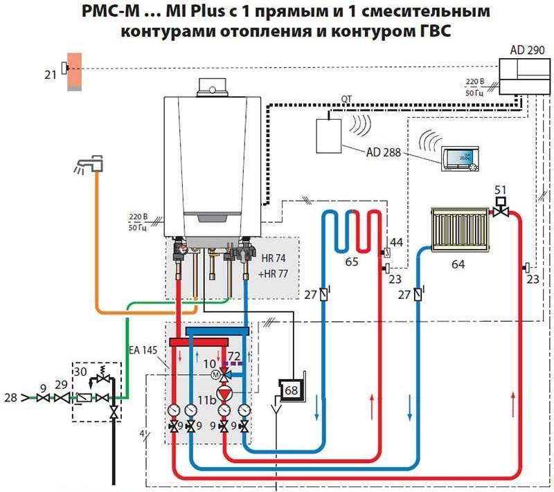 Установка газового котла protherm: схемы подключения и правила монтажа