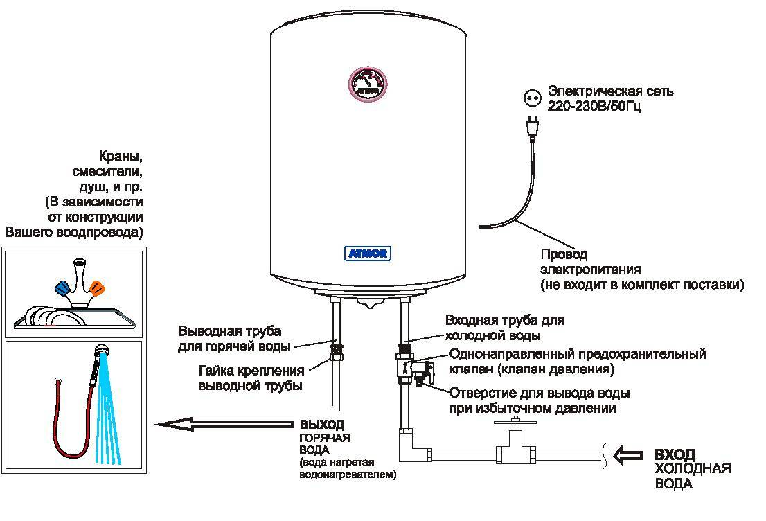 Установка бойлера (водонагревателя) своими руками: схема подключения к водопроводу, правила и прочее