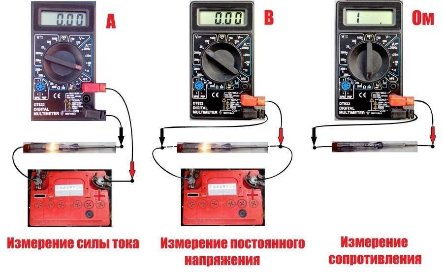 Методы проверки автомобильного конденсатора | auto-gl.ru
