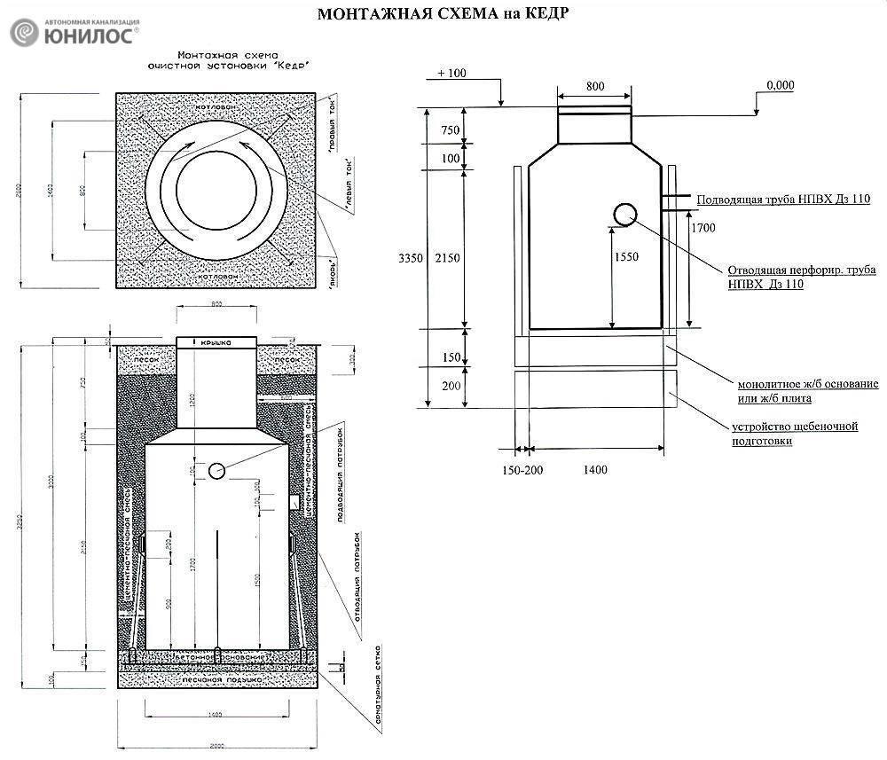 Септик «Кедр»: внутреннее устройство, как работает и стоит ли его покупать?