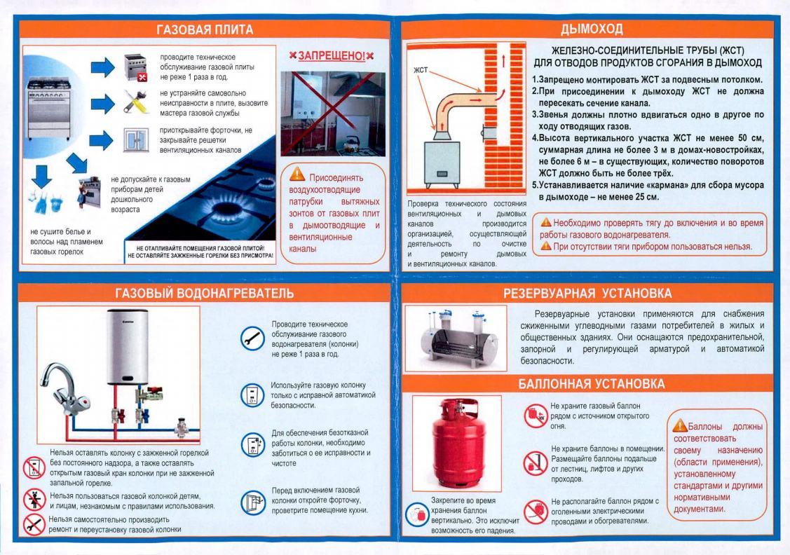 Всё, что нужно знать потребителю о сроках поверки газовых счётчиков. как быть, если прибор просрочен?