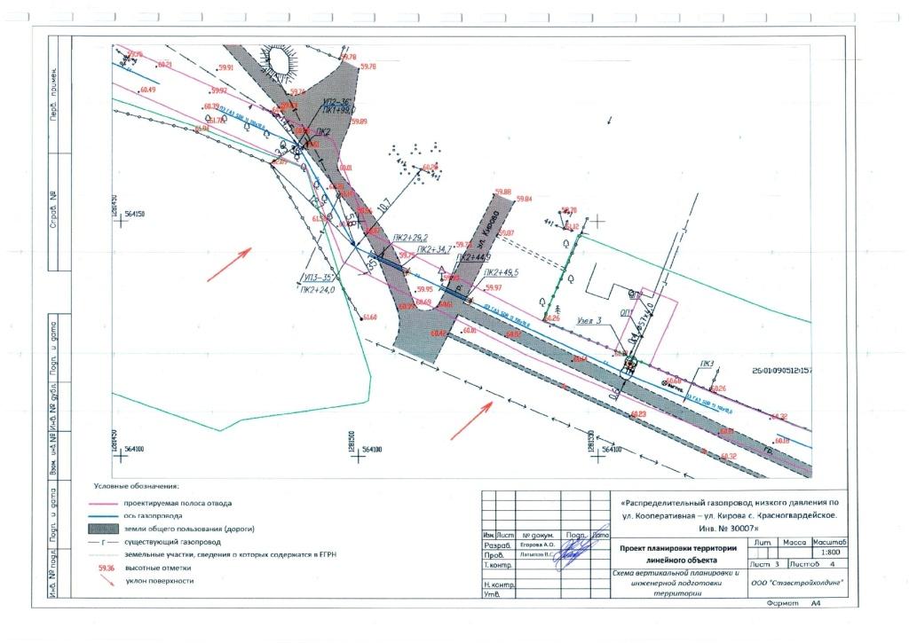 Магистральный газопровод - это... определение, классификация и технологический процесс