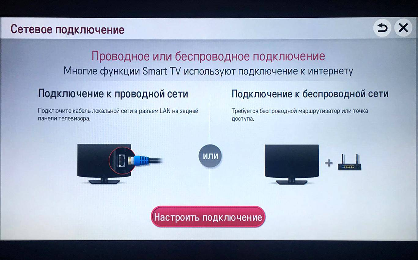Как подключить через wi-fi телефон к телевизору lg, samsung, dexp и марки без smart tv (смарт тв), как передать изображение с андроида путем прямого соединения?