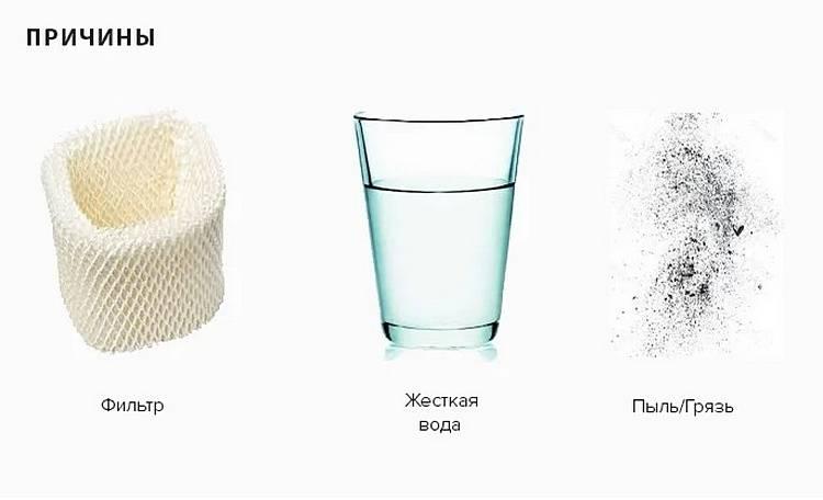 Как почистить увлажнитель воздуха от накипи: удаление плесени, слизи, зелени и бактерий, дезинфекция прибора