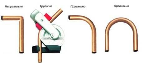 Как согнуть металлическую или пвх-трубу без трубогиба: работаем в домашних условиях. как производится гибка металлических труб: технологические тонкости выполнения работ согнутый конец трубы