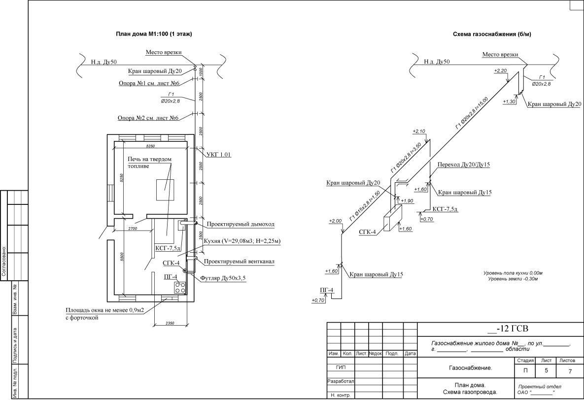 До какого этажа проводят газ в высотных домах. высота потолка в частном доме 2 метра, является ли это нарушением и препятствием для проведения газопровода