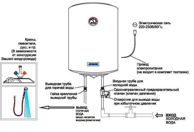 Как пользоваться бойлером: экономная эксплуатация водонагревателя