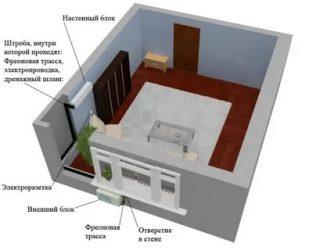 Как охладить одним кондиционером 2 или 3 комнаты в квартире
