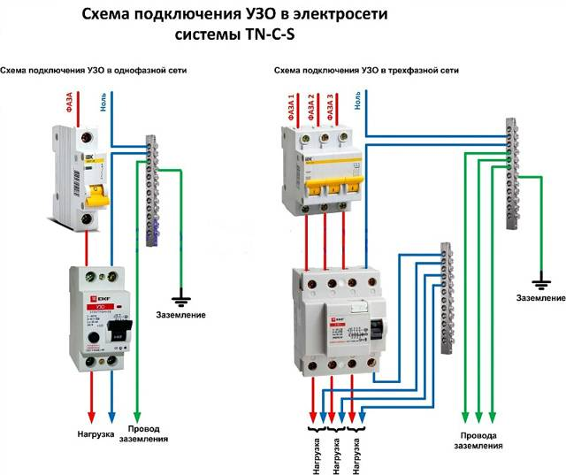 Назначение УЗО: схема подключения в бытовой электрической сети, установка