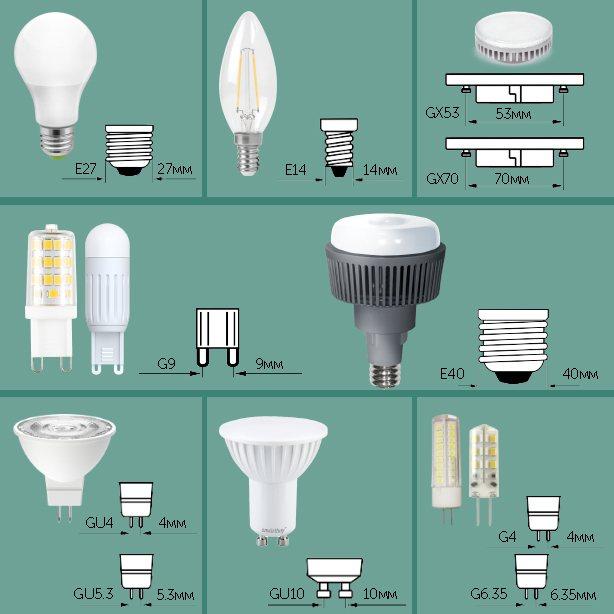 Светодиодные светильники: все о возможностях led-приборов и вариантах их исполнения