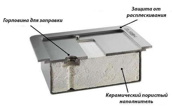 Делаем биокамин для дома своими руками: настенный, напольный, настольный