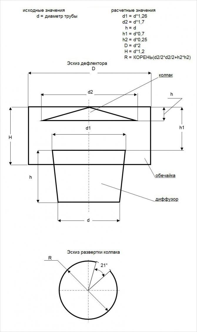 Искрогасители: типы и принцип действия противопожарных устройств