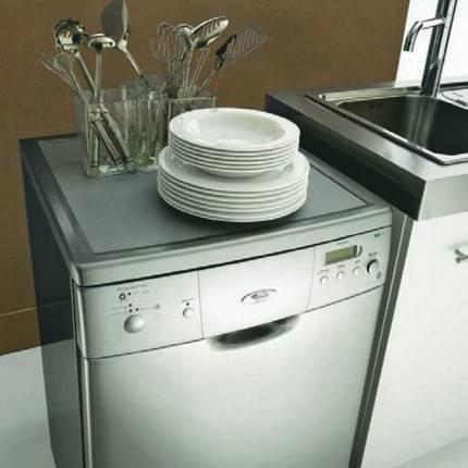 Посудомоечная машина: размеры встроенных и отдельностоящих