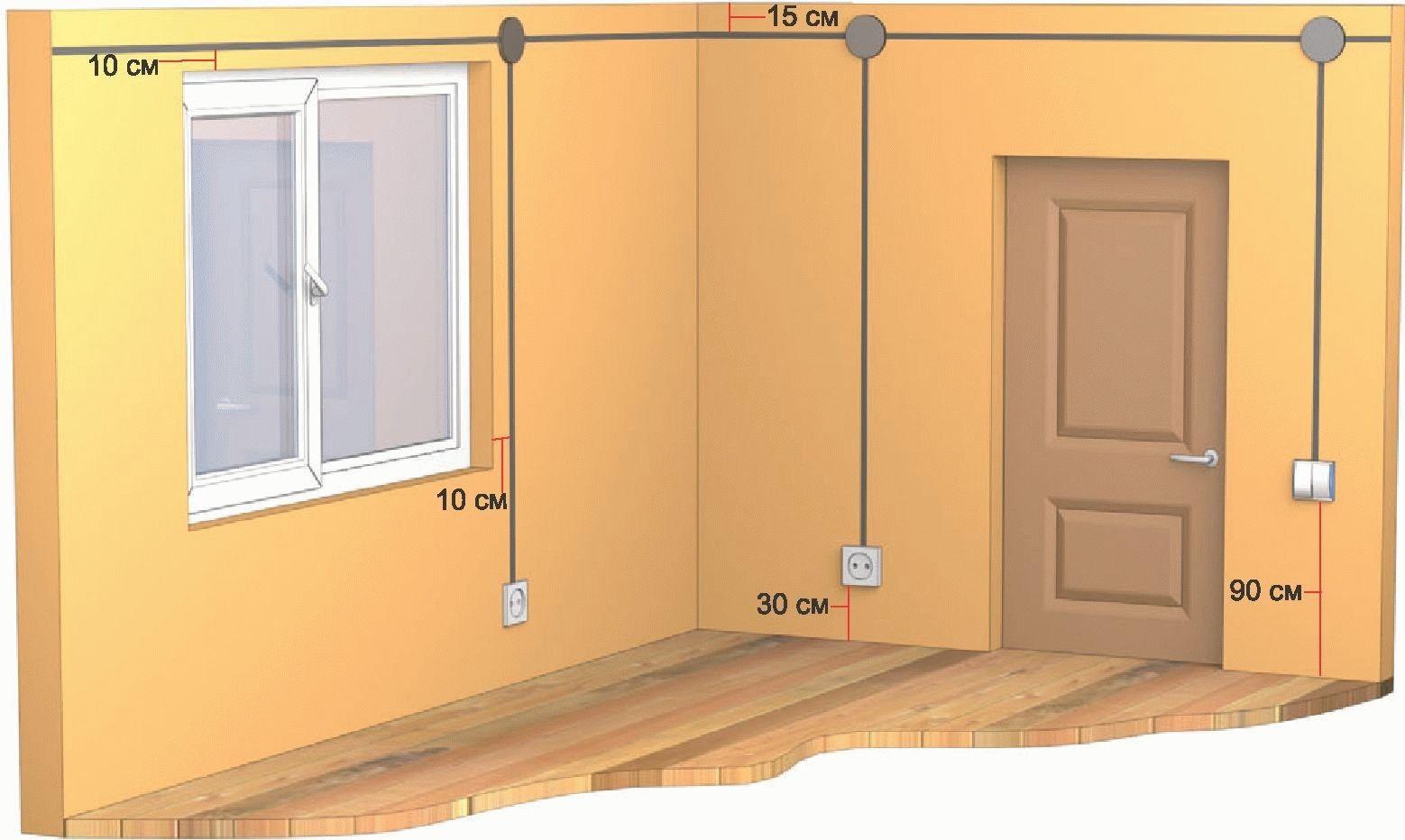Правильное расположение розеток в квартире: как спланировать и установить правильно своими руками. 115 фото схем и проектов