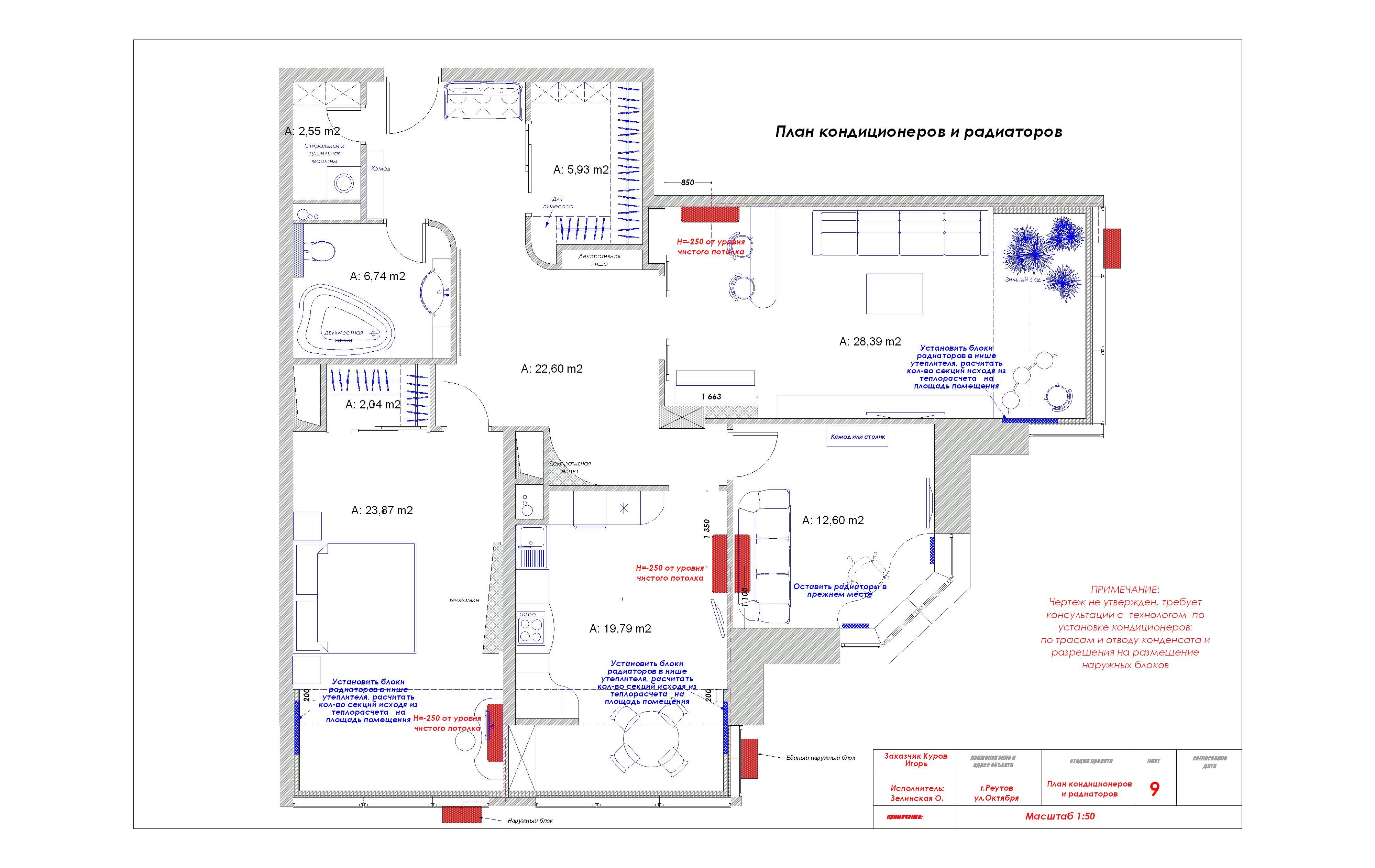 Проектирование систем вентиляции и кондиционирования: что об этом необходимо знать