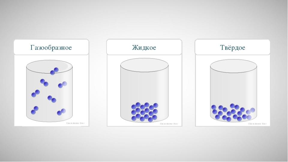 Что такое биотопливо, его виды и преимущества