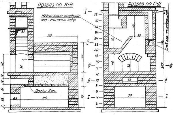 Как построить кирпичную летнюю печь на даче своими руками