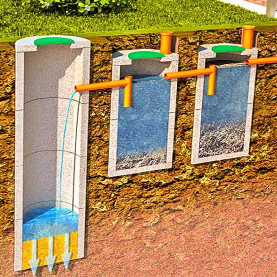 Преимущества и недостатки септиков из бетонных колец