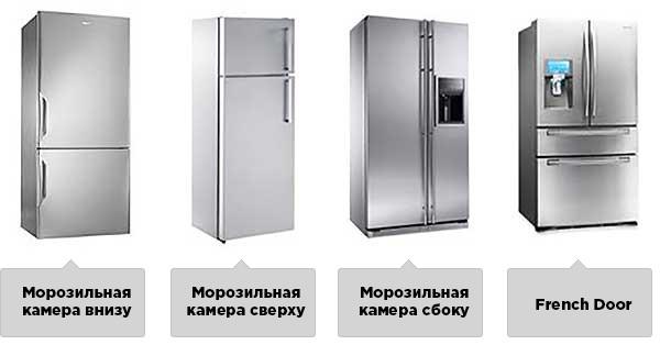 Топ 10 лучших холодильников по отзывам покупателей