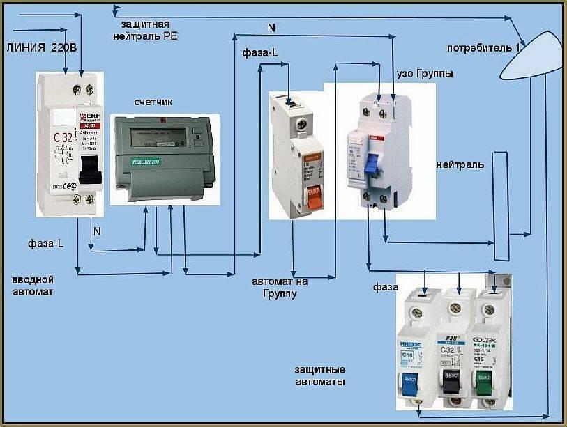 Какой поставить автоматический вводной автомат в дом: расчёт необходимого количества ампер