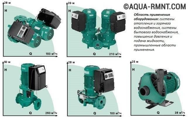 Насос для повышения давления воды в квартире: как правильно выбрать и самостоятельно установить оборудование
