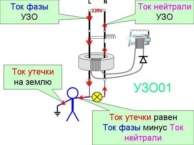 Общие требования по использованию узо | ehto.ru
