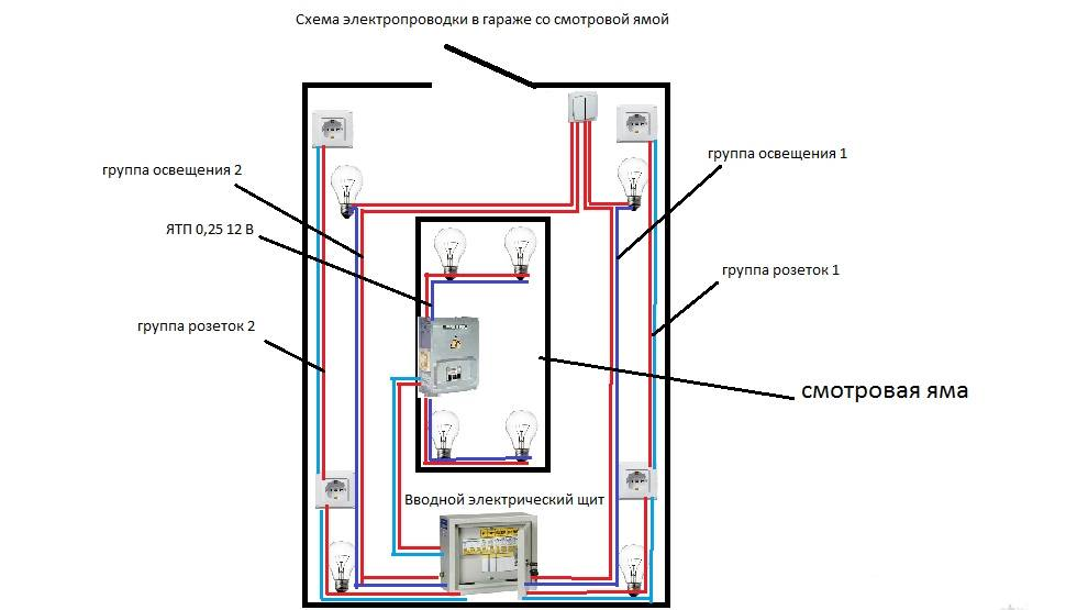 Проводка и освещение в гараже своими руками: схема, фото, видео