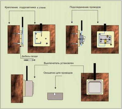 Инструкция, как легко поменять выключатель своими руками