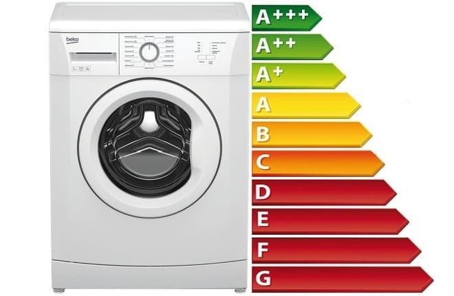 Класс стирки в стиральных машинах - какой лучше? 7 классов стирки сма