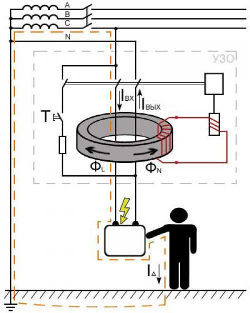 Что такое узо в электрике: характеристики, назначение, маркировка, для чего нужно устройство защитного отключения, фото и видео
