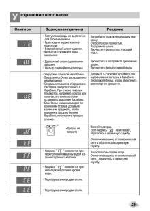 Коды ошибок стиральных машин lg: расшифровка ошибок de, ie,cl, pf, 1e