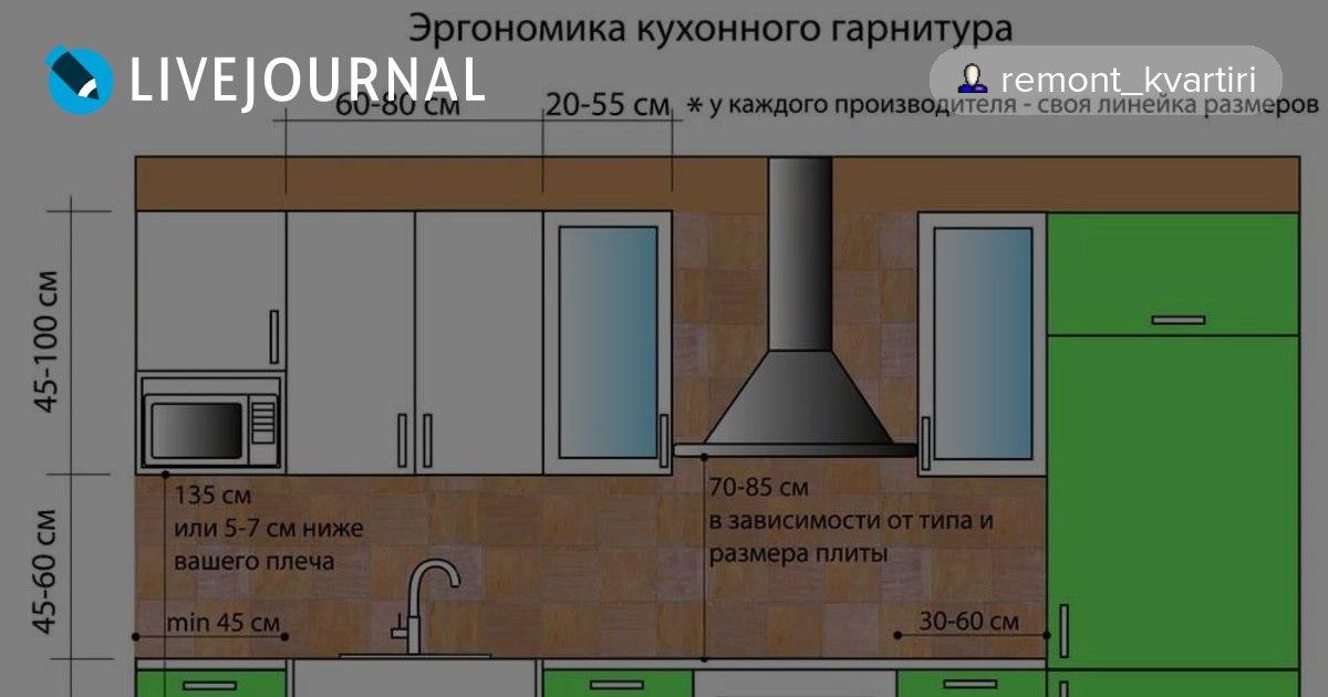 Правила установки газовых плит в квартирах