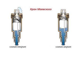 Кран Маевского: устройство, принцип работы и обзор типовых схем установки