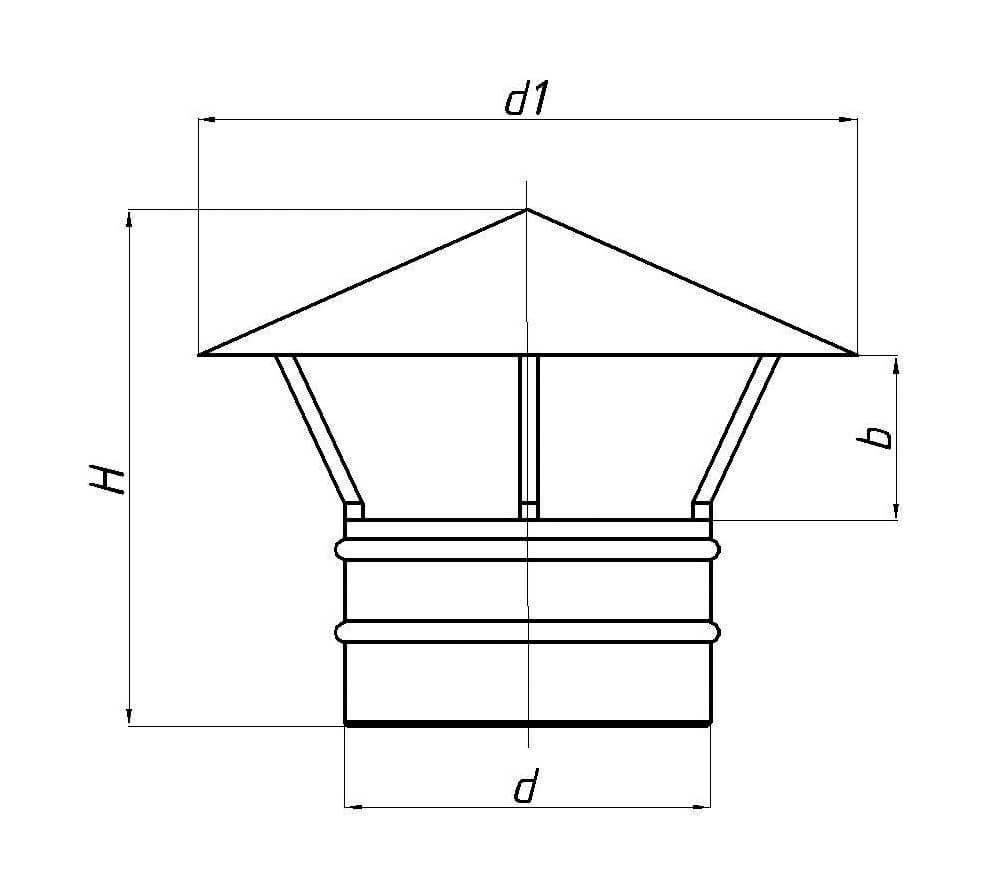 Дефлектор на дымоход газового котла: требования по монтажу