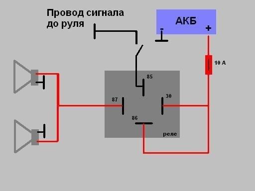 Электромагнитное реле: что это, как работает, виды, проверка