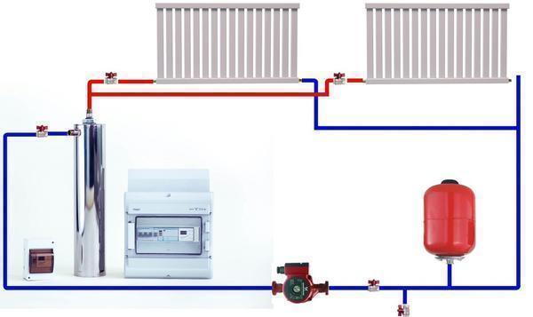 Электрический индукционный котел для отопления и его схема