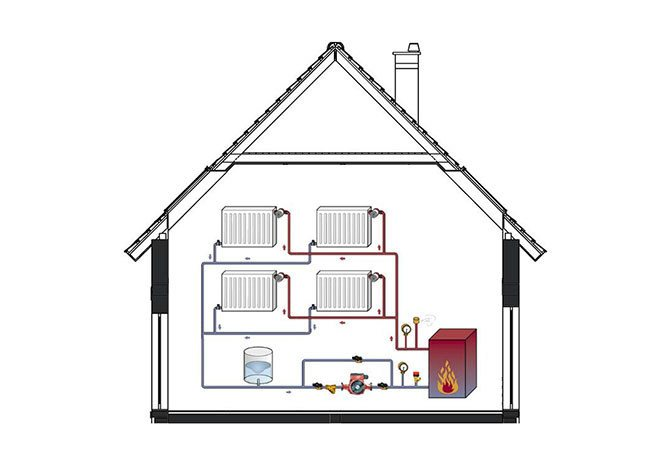 Альтернативное отопление загородного дома