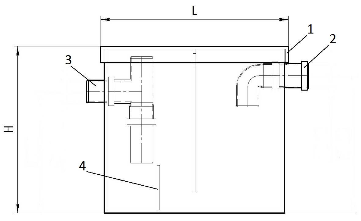 Жироуловитель под мойку — устройство и принцип работы, плюсы и минусы, как выбрать, монтаж