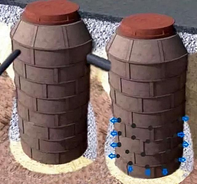 Полимерные колодцы: полимерпесчаные варианты, полимер для стабилизации буровых скважин