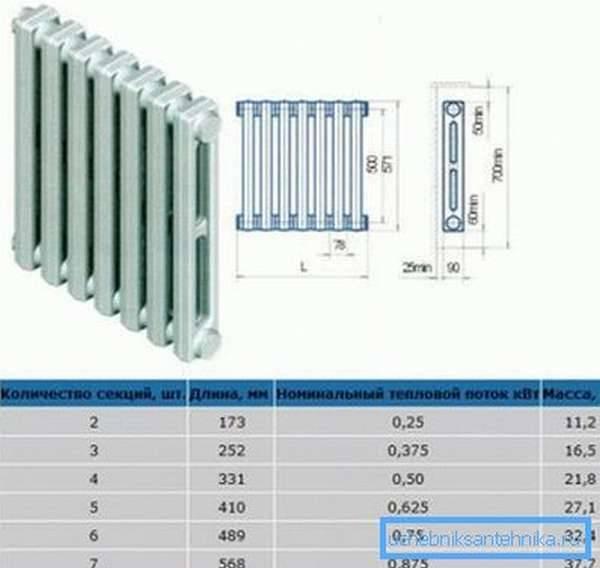Вес батареи, размер, объем, мощность и другие характеристи чугунных радиаторов.   инженер подскажет как сделать