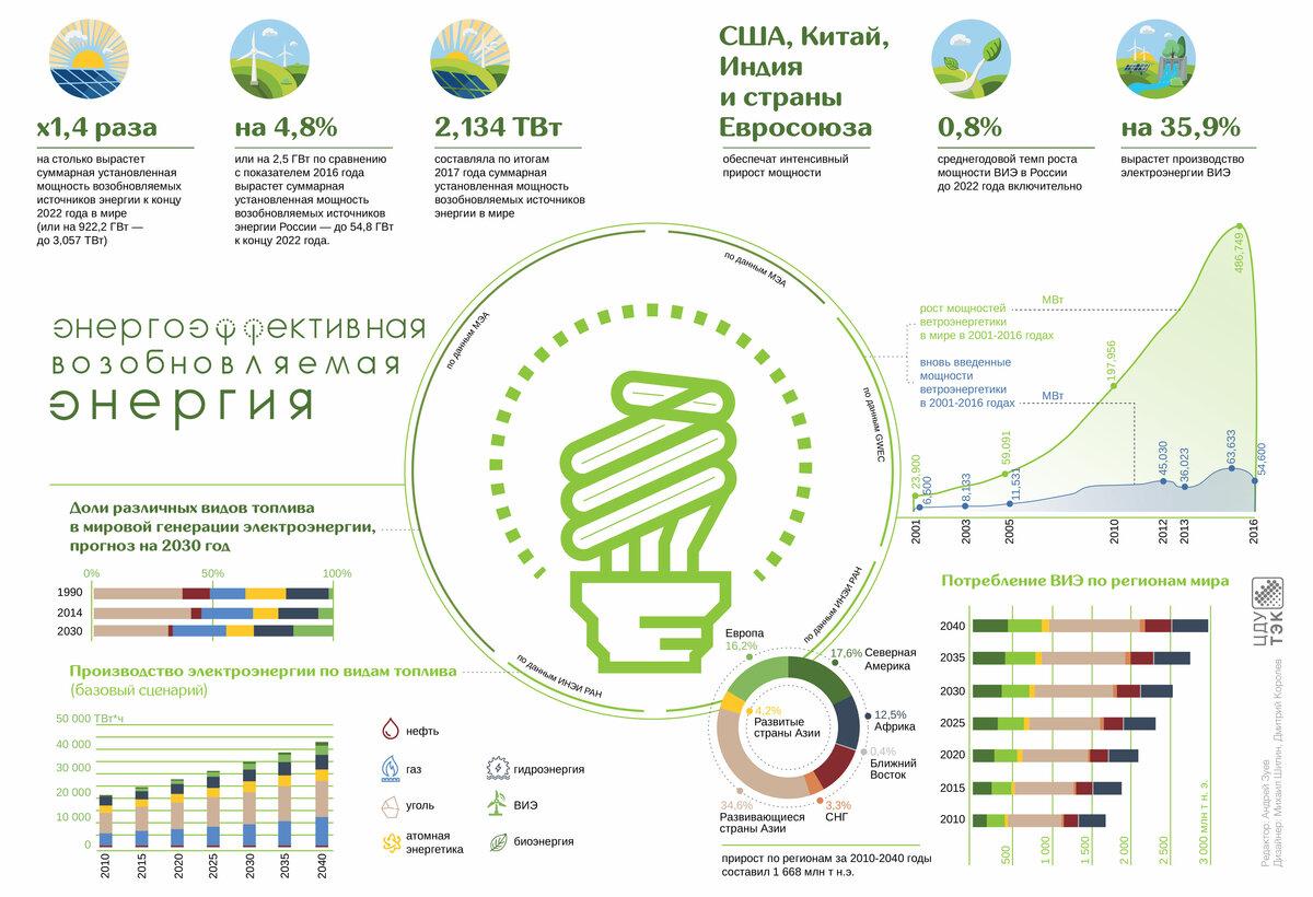 Обзор лучших бензиновых генераторов: обзор популярных производителей и советы по выбору